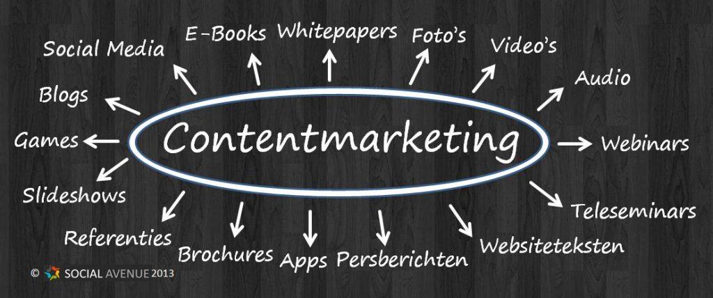 Content curation como herramienta de visibilizacion online
