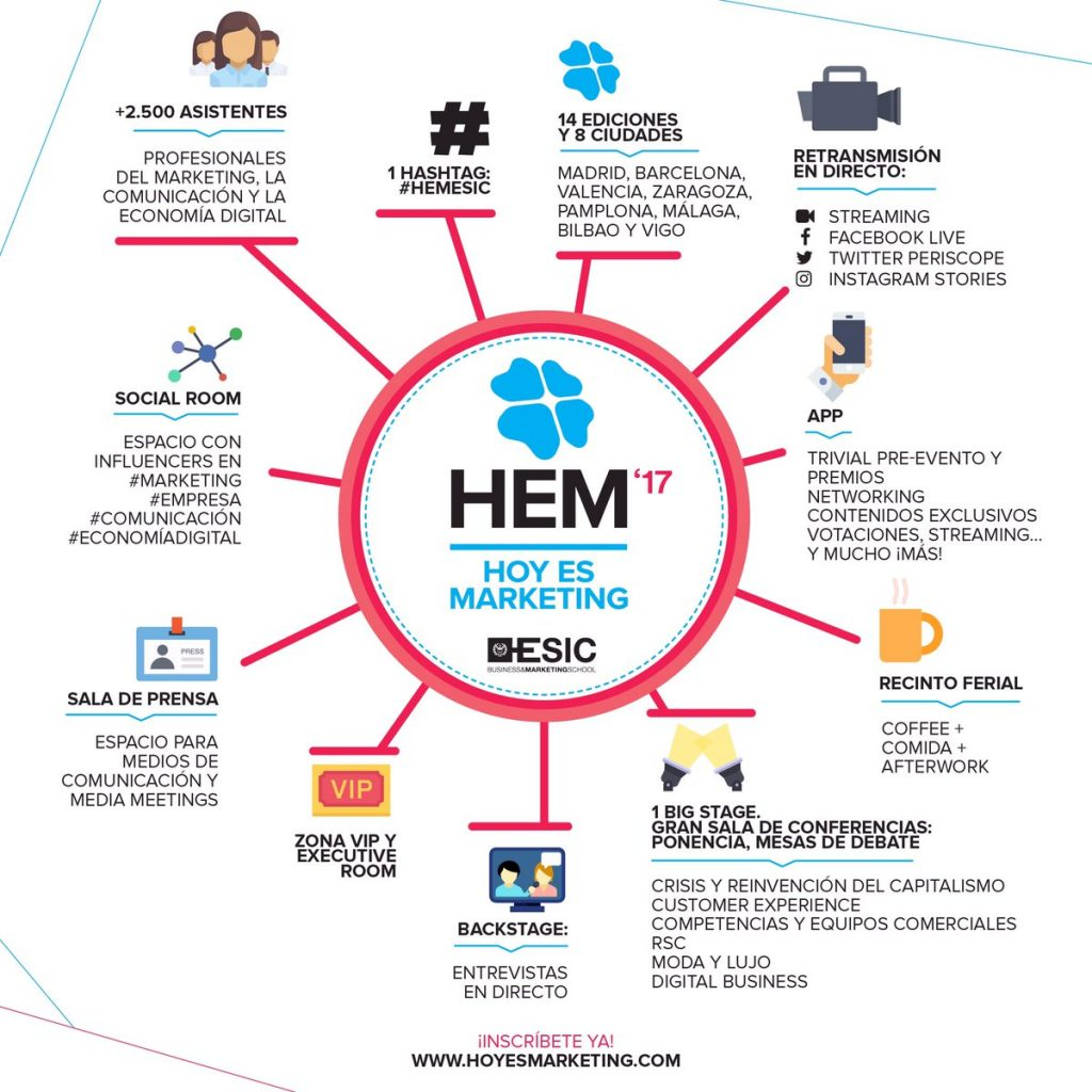 HEMESIC 2017: La Empresa en la Encrucijada