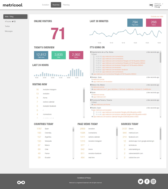 Metricool, la app para la optimización y gestión de tus redes sociales