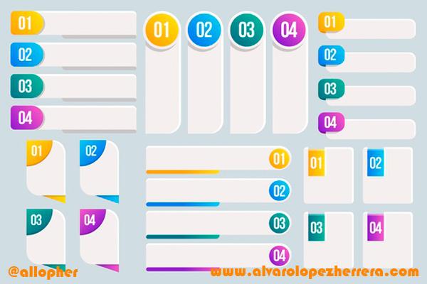 Las infografias son un sí rotundo en marketing
