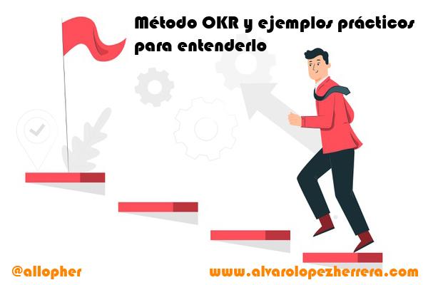 Método OKR y ejemplos prácticos para entenderlo
