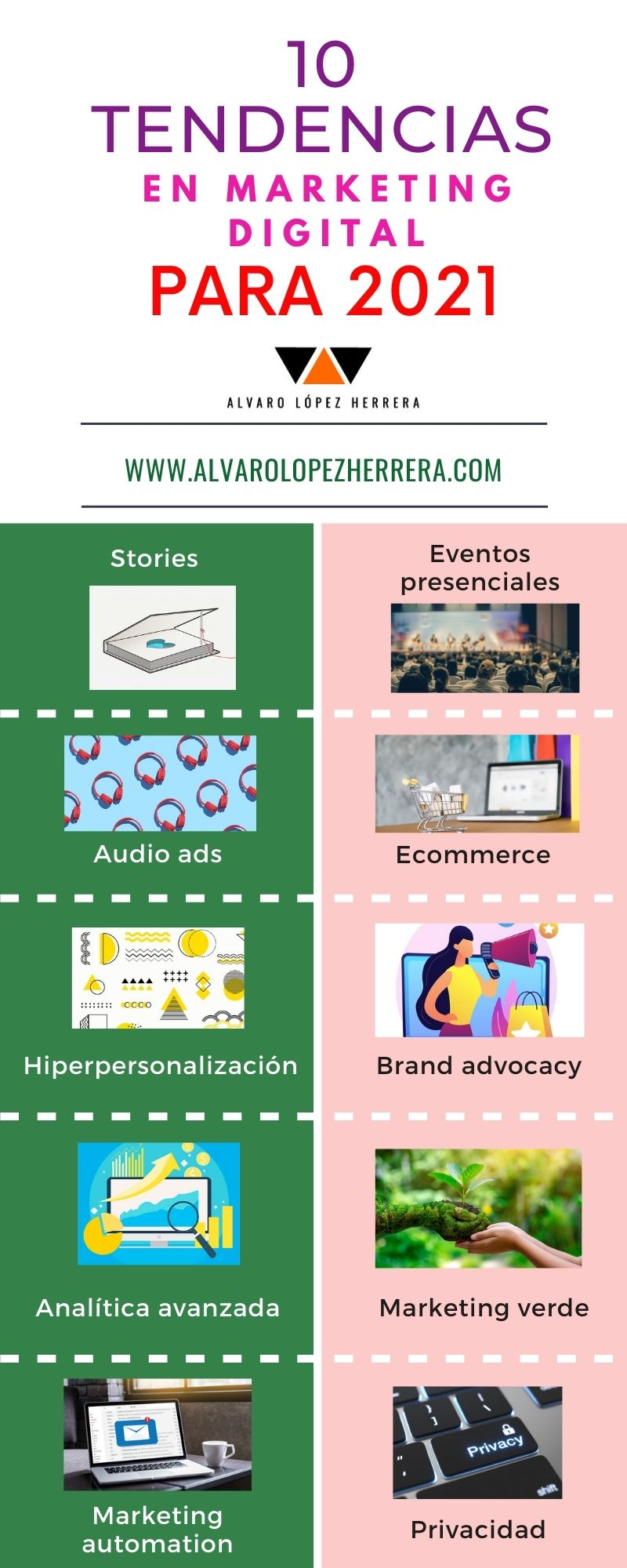Tendencias en marketing digital para el 2021