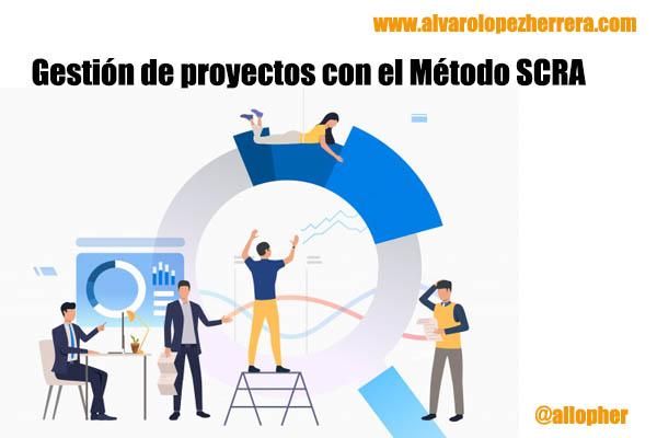 gestion de proyectos metodo scra